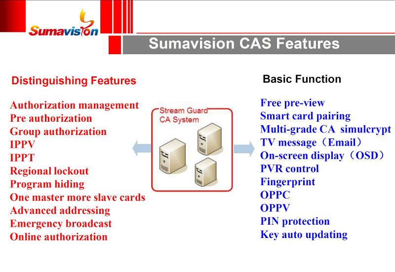 Базовые функции системы условного доступа CAS StreamGuard, Sumavision
